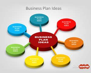 Writing a Business Plan for Investors - Sample Template